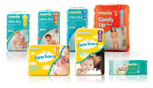 How Much Do Nappies Cost